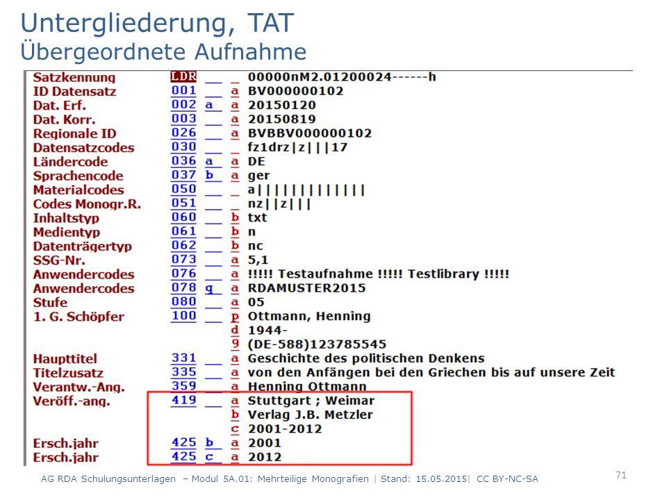 Untergliederung, TAT Übergeordnete Aufnahme AG RDA Schulungsunterlagen – Modul 5A.01: Mehrteilige Monografien | Stand: 15.05.2015| CC BY-NC-SA 71
