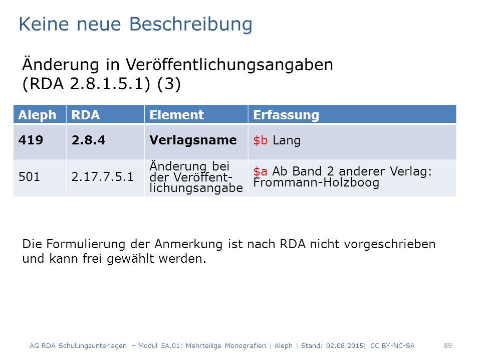 89 AlephRDAElementErfassung 4192.8.4Verlagsname$b Lang 5012.17.7.5.1 Änderung bei der Veröffent- lichungsangabe $a Ab Band 2 anderer Verlag: Frommann-Holzboog Keine neue Beschreibung Änderung in Veröffentlichungsangaben (RDA 2.8.1.5.1) (3) Die Formulierung der Anmerkung ist nach RDA nicht vorgeschrieben und kann frei gewählt werden.