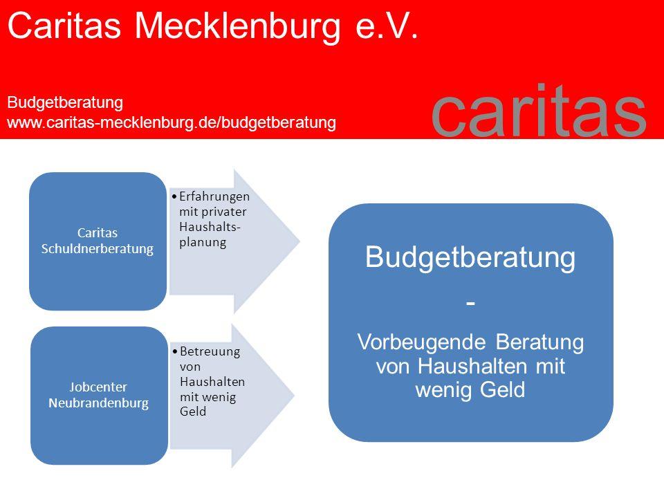Caritas Mecklenburg e.V. Budgetberatung www.caritas-mecklenburg.de/budgetberatung caritas Erfahrungen mit privater Haushalts- planung Caritas Schuldne
