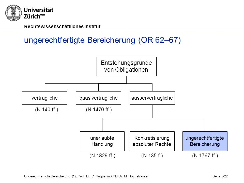Rechtswissenschaftliches Institut Leistungskondiktion Seite 14/22 Huguenin, OR AT und BT, N 1808 ff.