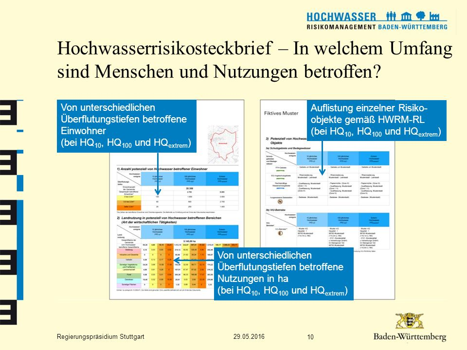 Regierungspräsidium Stuttgart Hochwasserrisikosteckbrief – In welchem Umfang sind Menschen und Nutzungen betroffen.