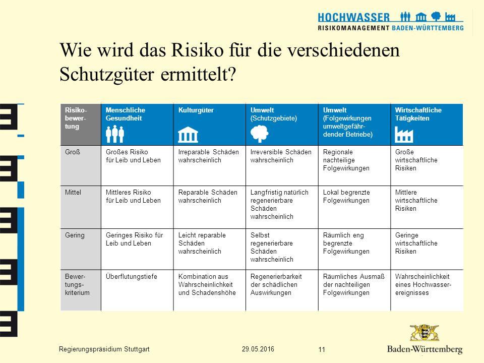 Regierungspräsidium Stuttgart Wie wird das Risiko für die verschiedenen Schutzgüter ermittelt.