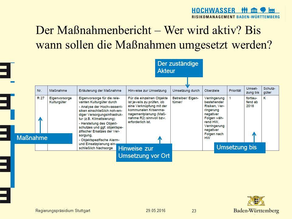 Regierungspräsidium Stuttgart Der Maßnahmenbericht – Wer wird aktiv.