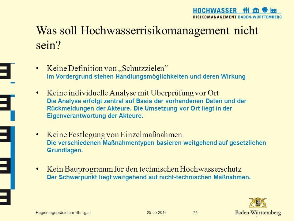 Regierungspräsidium Stuttgart Was soll Hochwasserrisikomanagement nicht sein.
