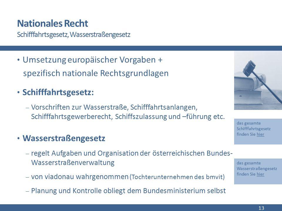 Nationales Recht Schifffahrtsgesetz, Wasserstraßengesetz Umsetzung europäischer Vorgaben + spezifisch nationale Rechtsgrundlagen Schifffahrtsgesetz: 