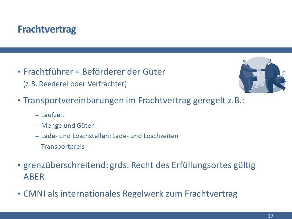 Frachtvertrag Frachtführer = Beförderer der Güter (z.B. Reederei oder Verfrachter) Transportvereinbarungen im Frachtvertrag geregelt z.B.:  Laufzeit