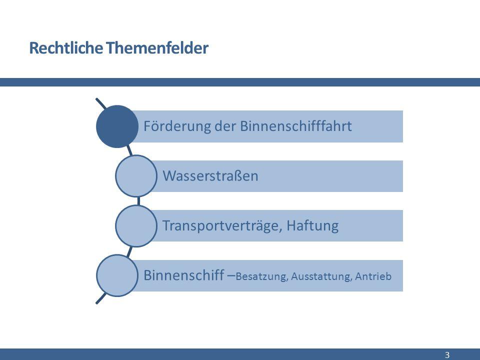 Rechtliche Themenfelder 3 Förderung der Binnenschifffahrt Wasserstraßen Transportverträge, Haftung Binnenschiff – Besatzung, Ausstattung, Antrieb