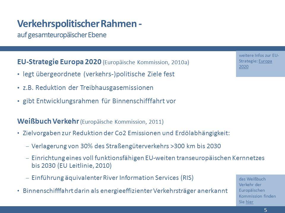 Verkehrspolitischer Rahmen - auf gesamteuropäischer Ebene EU-Strategie Europa 2020 (Europäische Kommission, 2010a) legt übergeordnete (verkehrs-)polit