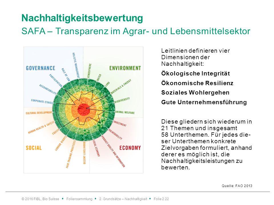 Nachhaltigkeitsbewertung SAFA – Transparenz im Agrar- und Lebensmittelsektor Quelle: FAO 2013 Leitlinien definieren vier Dimensionen der Nachhaltigkeit: Ökologische Integrität Ökonomische Resilienz Soziales Wohlergehen Gute Unternehmensführung Diese gliedern sich wiederum in 21 Themen und insgesamt 58 Unterthemen.