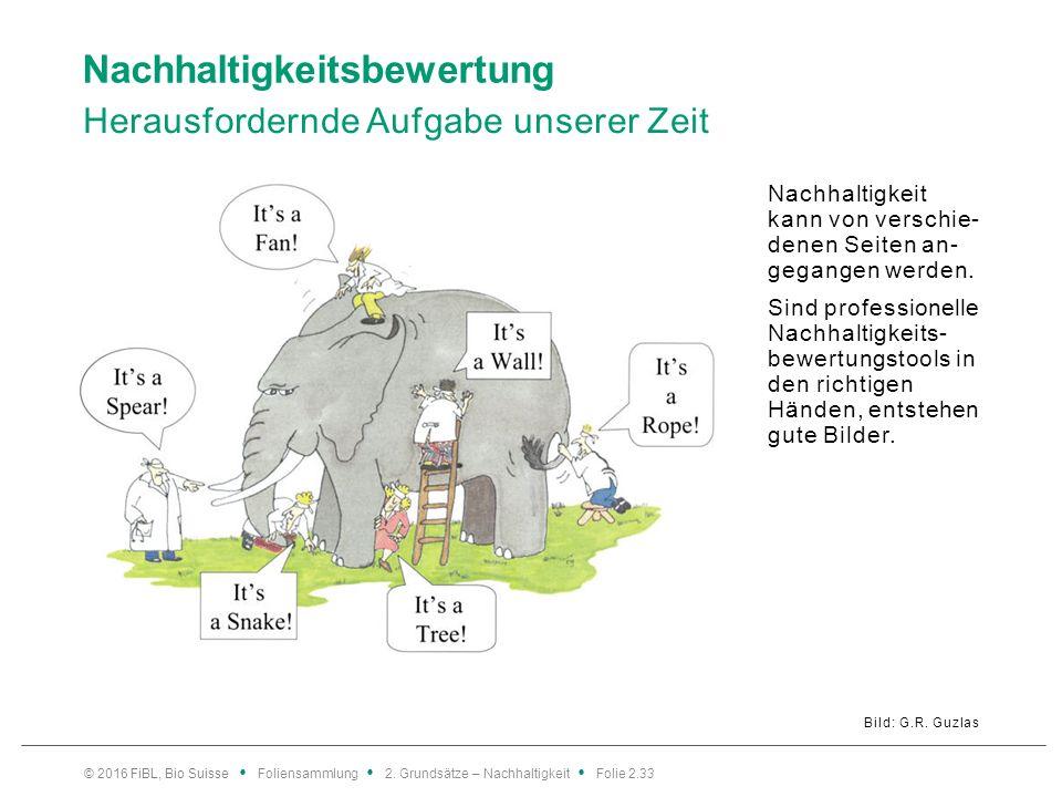 Nachhaltigkeitsbewertung Herausfordernde Aufgabe unserer Zeit Bild: G.R.