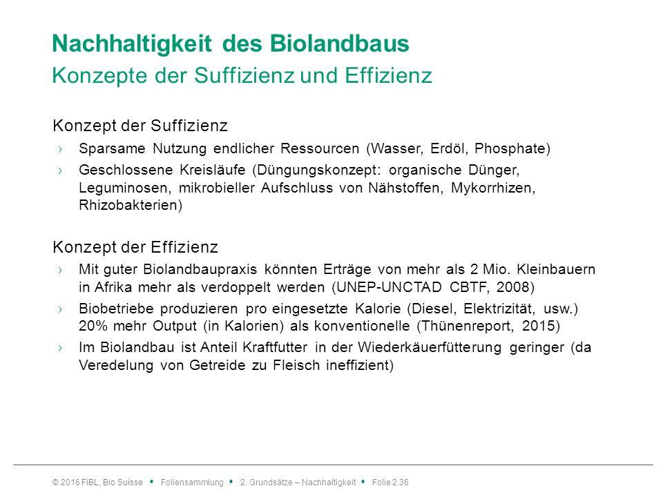 Nachhaltigkeit des Biolandbaus Konzepte der Suffizienz und Effizienz Konzept der Suffizienz ›Sparsame Nutzung endlicher Ressourcen (Wasser, Erdöl, Phosphate) ›Geschlossene Kreisläufe (Düngungskonzept: organische Dünger, Leguminosen, mikrobieller Aufschluss von Nähstoffen, Mykorrhizen, Rhizobakterien) Konzept der Effizienz ›Mit guter Biolandbaupraxis könnten Erträge von mehr als 2 Mio.