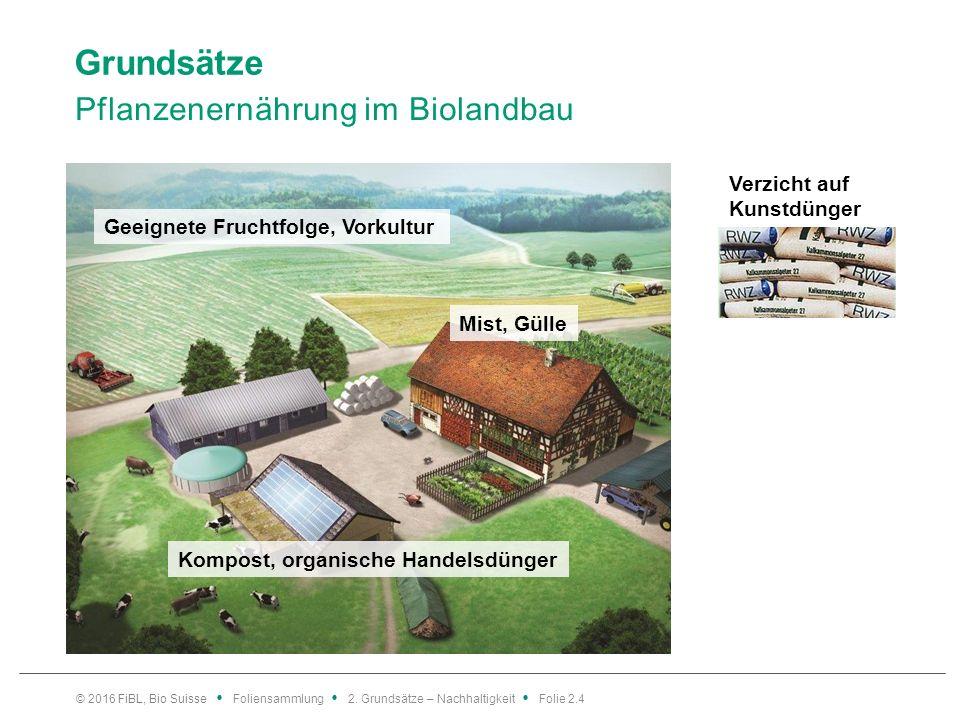 Nachhaltigkeit in der Landwirtschaft Vielfalt als Schlüsselfaktor Quelle: NFP59, U.