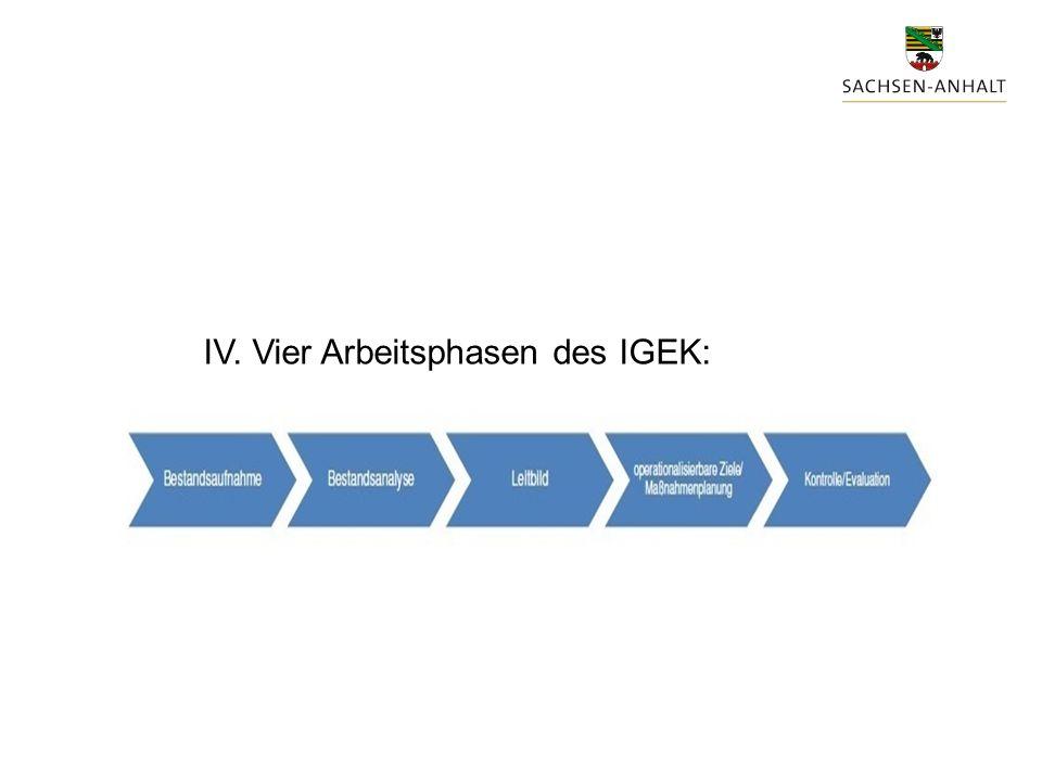 .. IV. Vier Arbeitsphasen des IGEK: