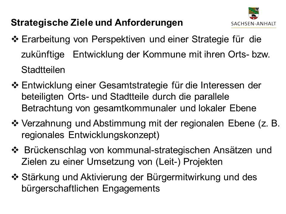 Strategische Ziele und Anforderungen  Erarbeitung von Perspektiven und einer Strategie für die zukünftige Entwicklung der Kommune mit ihren Orts- bzw.