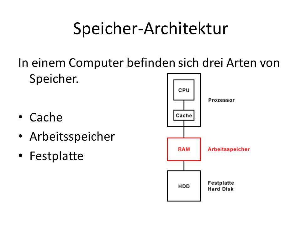 Speicher-Architektur In einem Computer befinden sich drei Arten von Speicher. Cache Arbeitsspeicher Festplatte