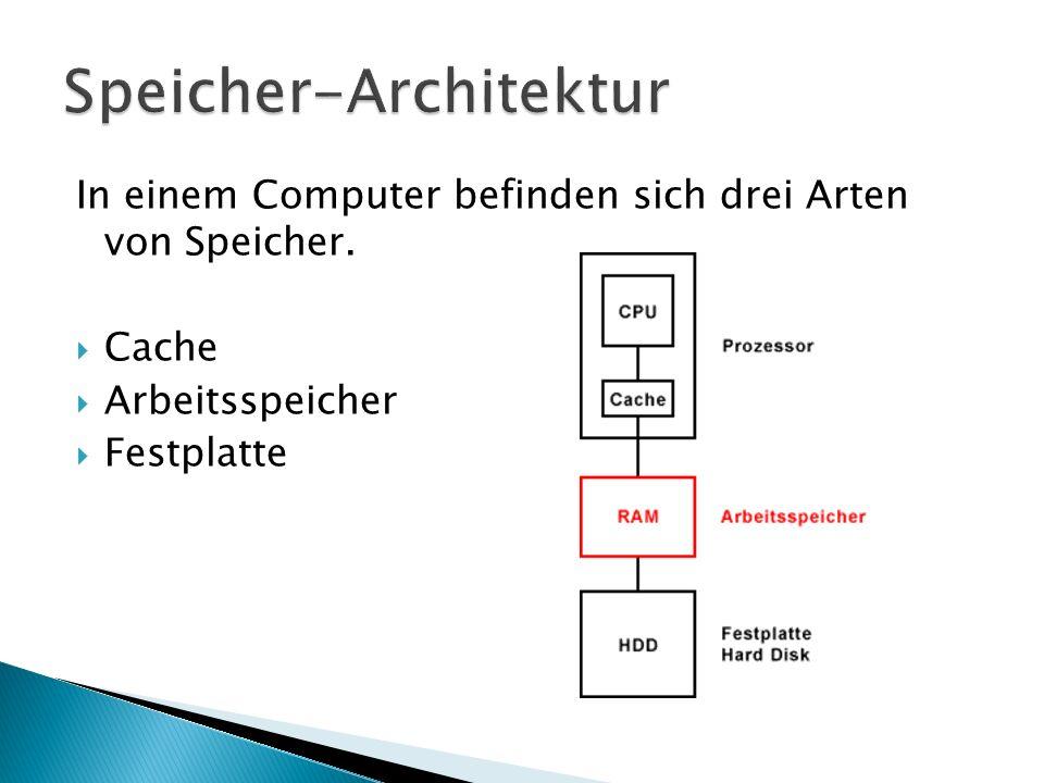 In einem Computer befinden sich drei Arten von Speicher.  Cache  Arbeitsspeicher  Festplatte