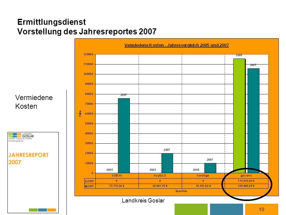 Landkreis Goslar Ermittlungsdienst Vorstellung des Jahresreportes 2007 10 Vermiedene Kosten
