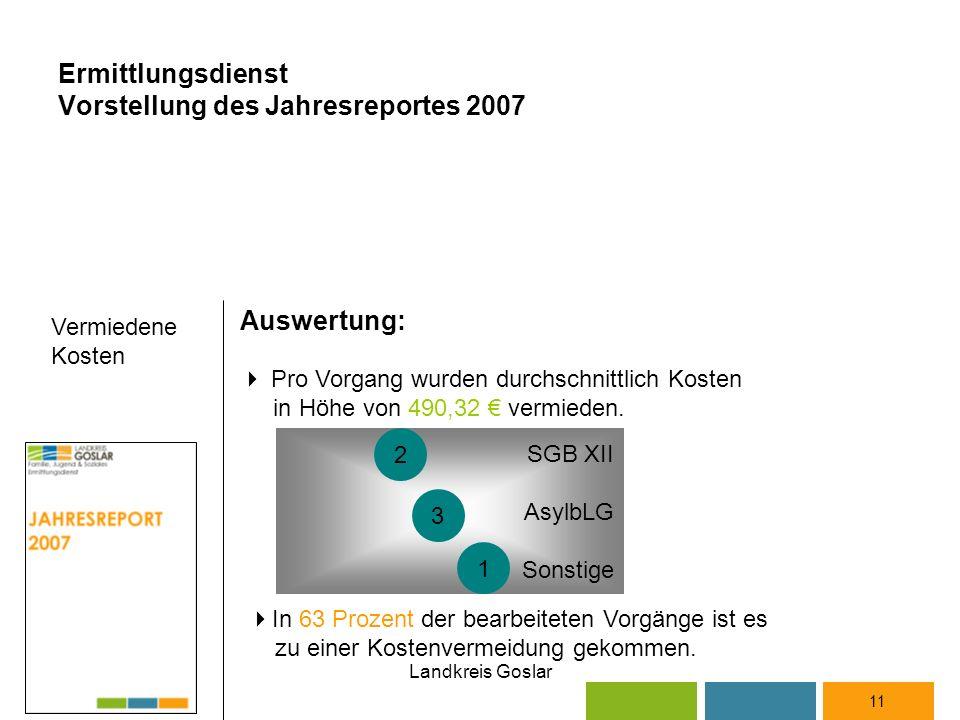Landkreis Goslar Ermittlungsdienst Vorstellung des Jahresreportes 2007 SGB XII AsylbLG Sonstige 11 Auswertung: Vermiedene Kosten  Pro Vorgang wurden durchschnittlich Kosten in Höhe von 490,32 € vermieden.