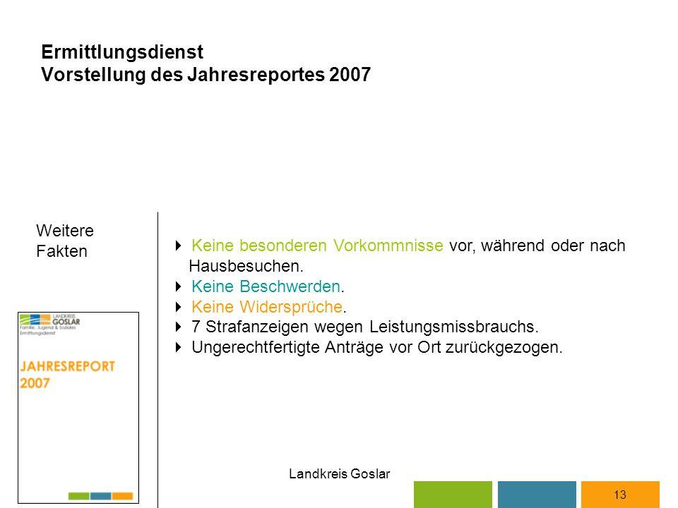 Landkreis Goslar 13  Keine besonderen Vorkommnisse vor, während oder nach Hausbesuchen.  Keine Beschwerden.  Keine Widersprüche.  7 Strafanzeigen