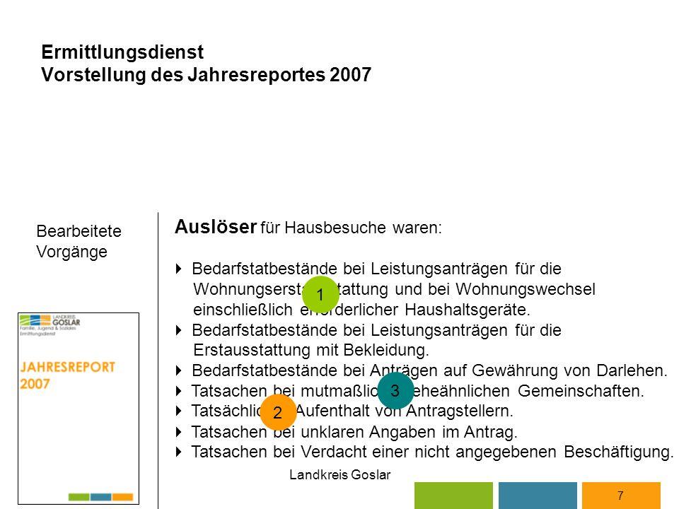 Landkreis Goslar 7 Auslöser für Hausbesuche waren:  Bedarfstatbestände bei Leistungsanträgen für die Wohnungserstausstattung und bei Wohnungswechsel einschließlich erforderlicher Haushaltsgeräte.
