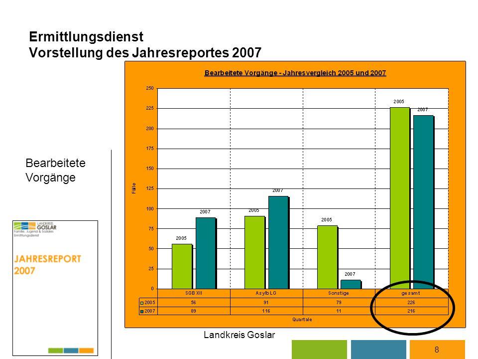 Landkreis Goslar Ermittlungsdienst Vorstellung des Jahresreportes 2007 8 Bearbeitete Vorgänge