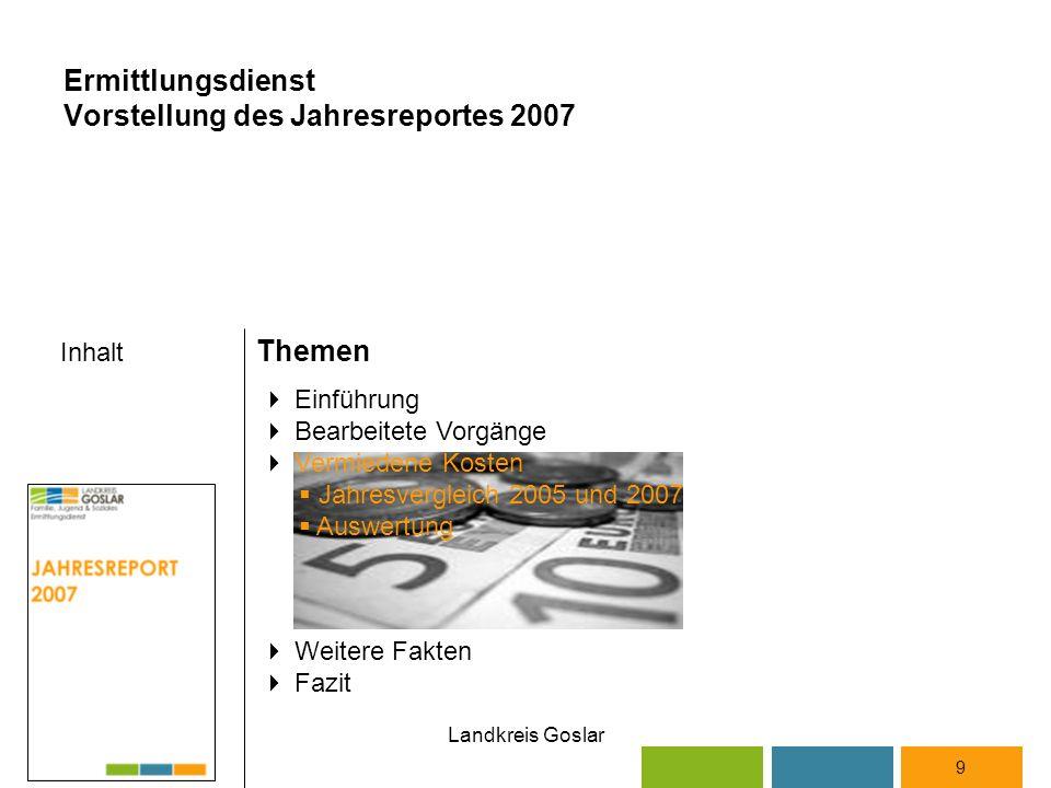 Landkreis Goslar Inhalt Themen 9  Einführung  Bearbeitete Vorgänge  Vermiedene Kosten  Jahresvergleich 2005 und 2007  Auswertung  Weitere Fakten  Fazit Ermittlungsdienst Vorstellung des Jahresreportes 2007