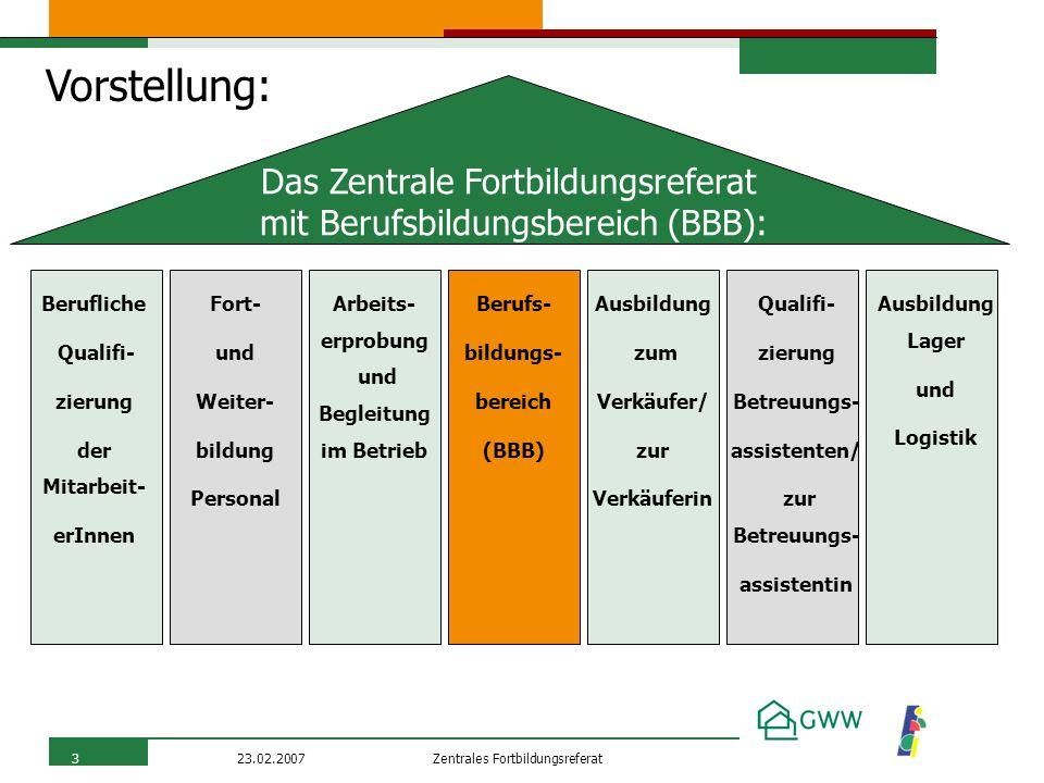 Zentrales Fortbildungsreferat23.02.20073 Vorstellung: Berufliche Qualifi- zierung der Mitarbeit- erInnen Fort- und Weiter- bildung Personal Arbeits- e