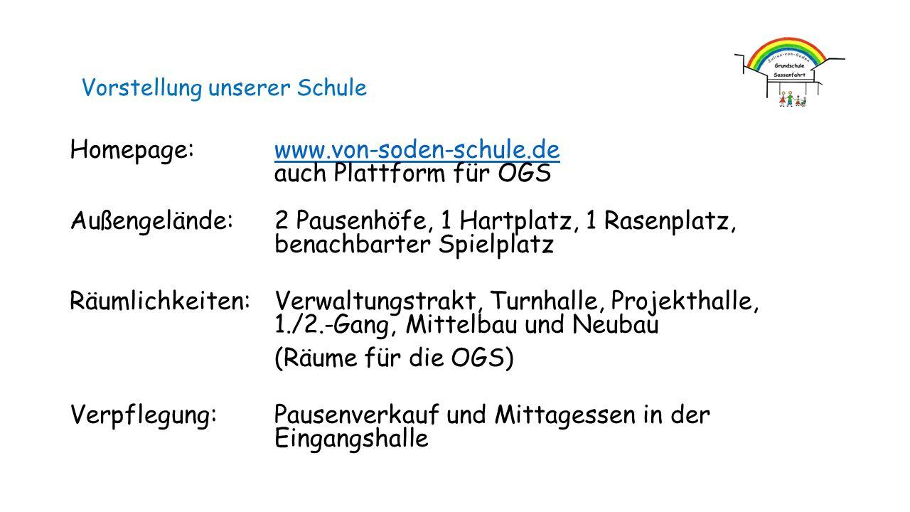 Homepage: www.von-soden-schule.de auch Plattform für OGS Außengelände: 2 Pausenhöfe, 1 Hartplatz, 1 Rasenplatz, benachbarter Spielplatzwww.von-soden-s