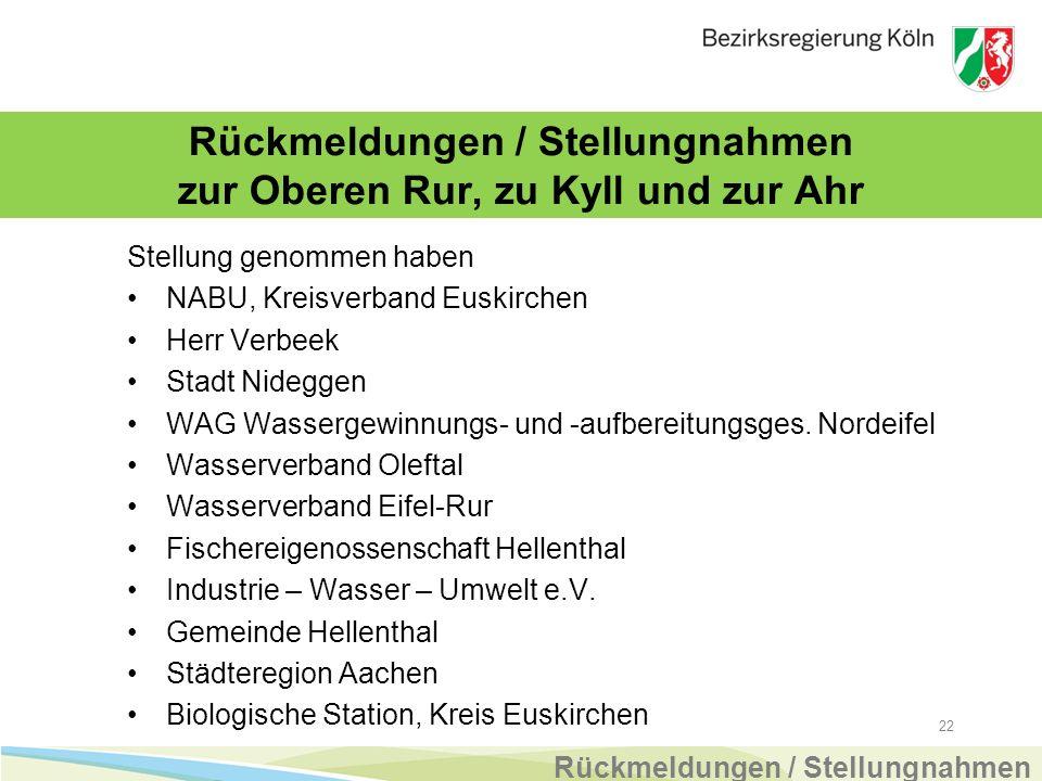 22 Rückmeldungen / Stellungnahmen zur Oberen Rur, zu Kyll und zur Ahr Stellung genommen haben NABU, Kreisverband Euskirchen Herr Verbeek Stadt Nideggen WAG Wassergewinnungs- und -aufbereitungsges.