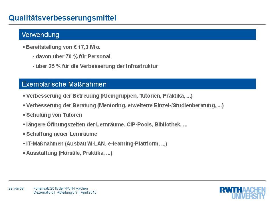 Foliensatz 2015 der RWTH Aachen Dezernat 6.0 | Abteilung 6.3 | April 2015 Fußzeile anpassen: Zum Anpassen der Fußzeile unter Karteireiter Ansicht > au