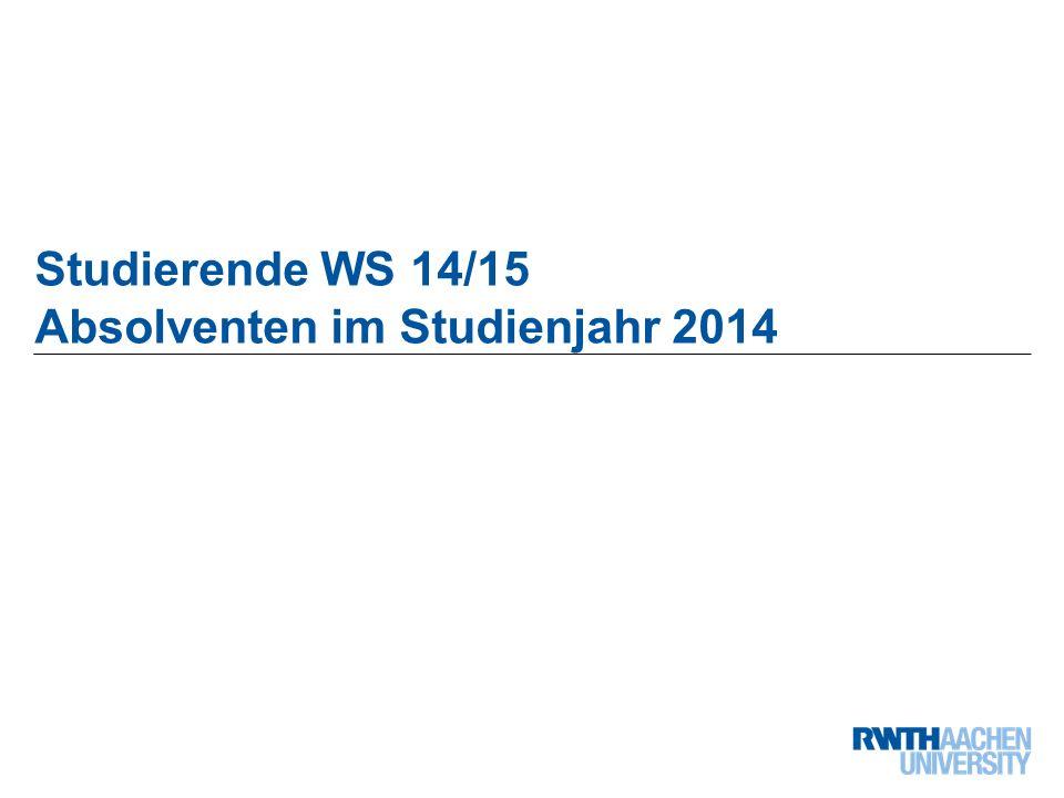9 von 68 Studierende WS 14/15 Absolventen im Studienjahr 2014