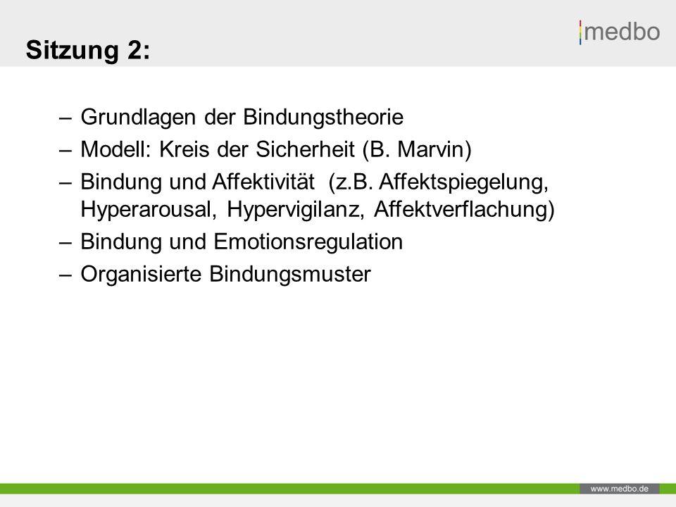 Sitzung 2: –Grundlagen der Bindungstheorie –Modell: Kreis der Sicherheit (B.