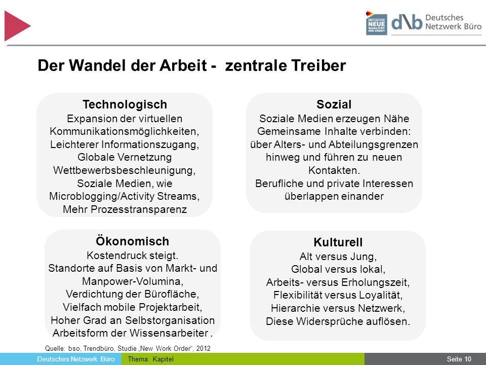 """Deutsches Netzwerk Büro Thema: KapitelSeite 10 Der Wandel der Arbeit - zentrale Treiber Quelle: bso, Trendbüro, Studie """"New Work Order"""", 2012 Technolo"""