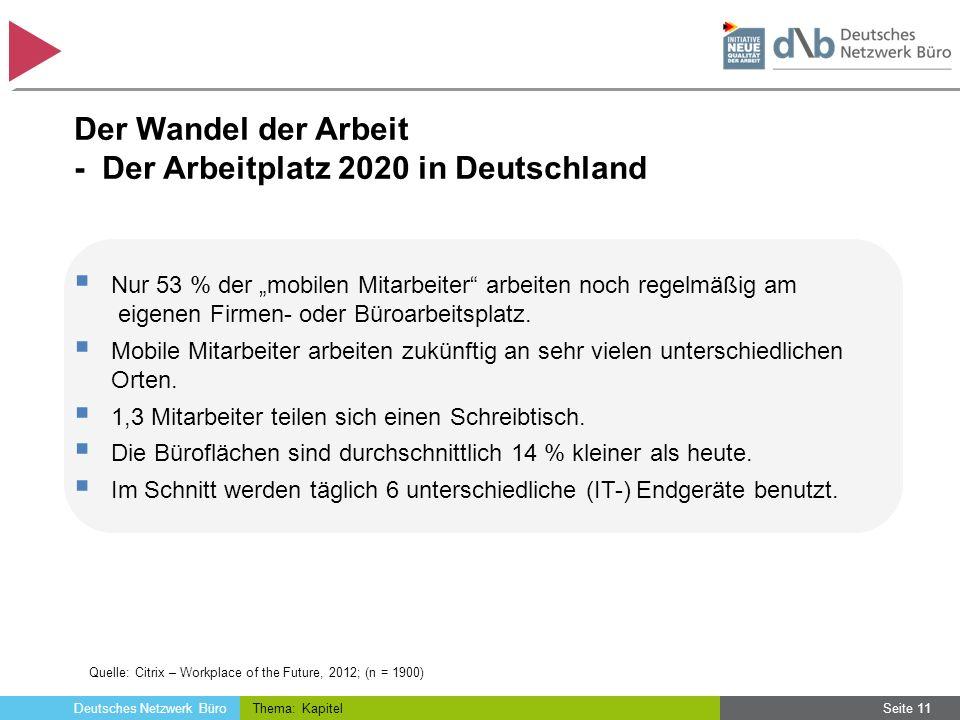 Deutsches Netzwerk Büro Thema: KapitelSeite 11 Der Wandel der Arbeit - Der Arbeitplatz 2020 in Deutschland Quelle: Citrix – Workplace of the Future, 2