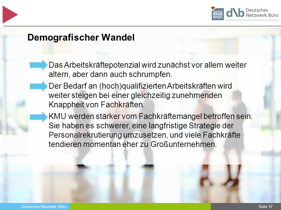 Deutsches Netzwerk Büro Seite 17 Das Arbeitskräftepotenzial wird zunächst vor allem weiter altern, aber dann auch schrumpfen. Der Bedarf an (hoch)qual