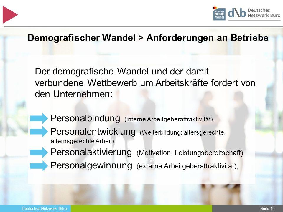 Deutsches Netzwerk Büro Seite 18 Demografischer Wandel > Anforderungen an Betriebe Wertschöpfungsprozess Unternehmensentwicklung Der demografische Wan