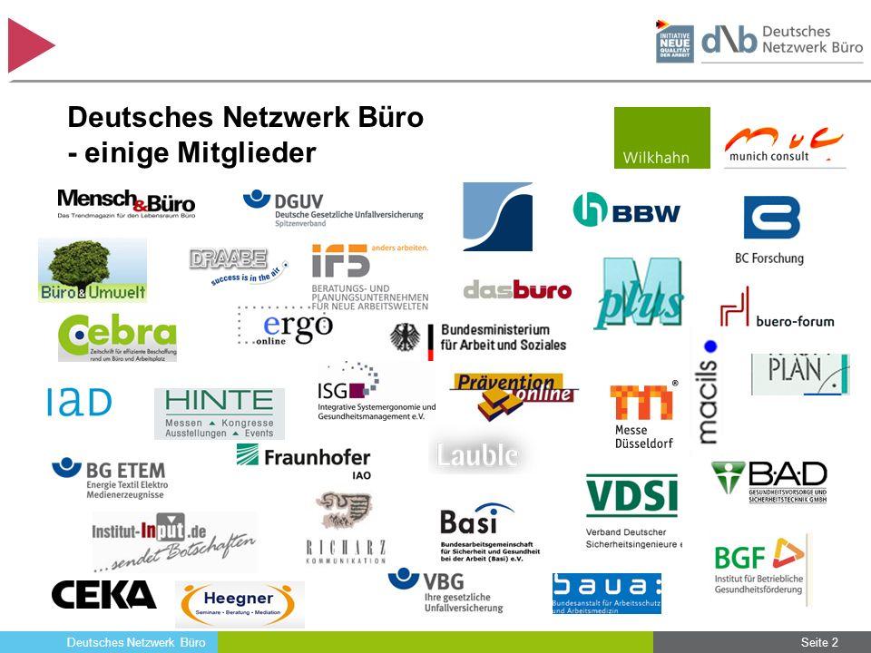 Deutsches Netzwerk Büro Herausforderungen und Anforderungen an die Büroarbeit – das spezifisch Neue 44 Prozent der Führungskräfte arbeiten fast immer oder öfter an Abenden und an Wochenenden zu Hause.