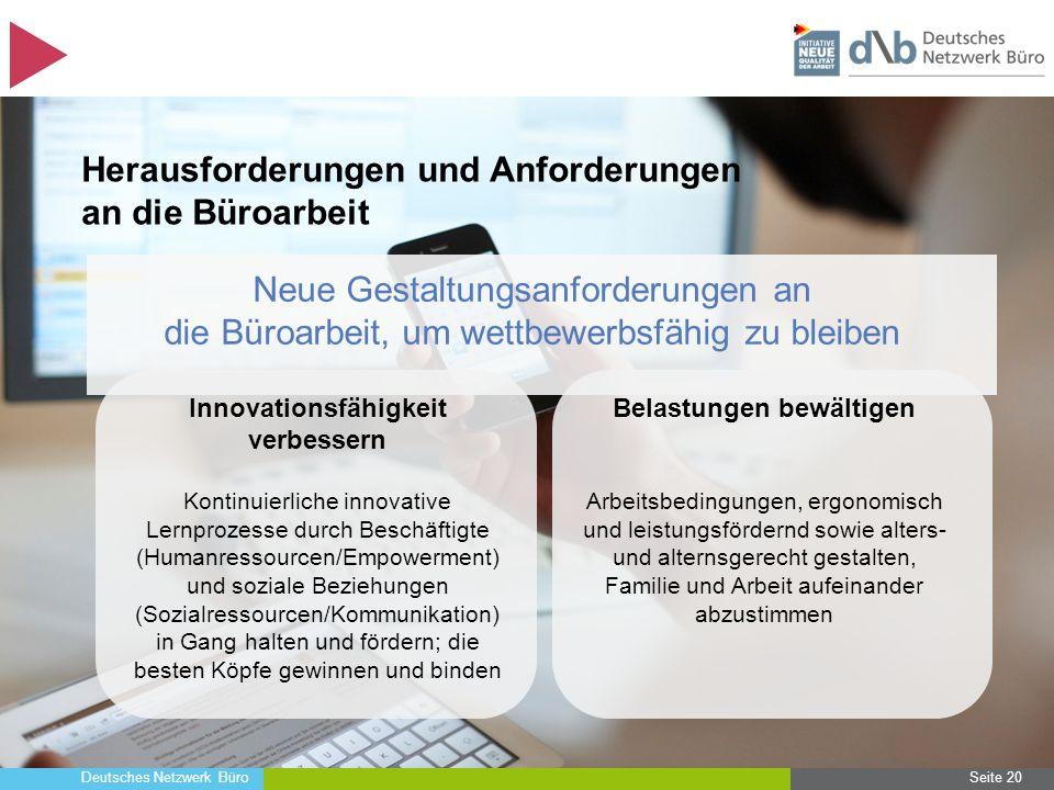 Deutsches Netzwerk Büro Seite 20 Herausforderungen und Anforderungen an die Büroarbeit Neue Gestaltungsanforderungen an die Büroarbeit, um wettbewerbs
