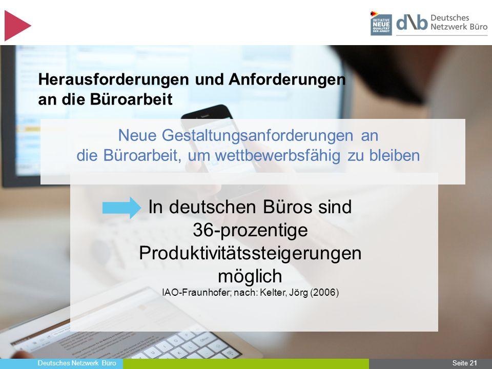 Deutsches Netzwerk Büro Seite 21 Herausforderungen und Anforderungen an die Büroarbeit Neue Gestaltungsanforderungen an die Büroarbeit, um wettbewerbs