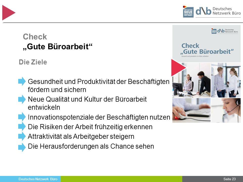 Deutsches Netzwerk Büro Die Ziele Gesundheit und Produktivität der Beschäftigten fördern und sichern Neue Qualität und Kultur der Büroarbeit entwickel