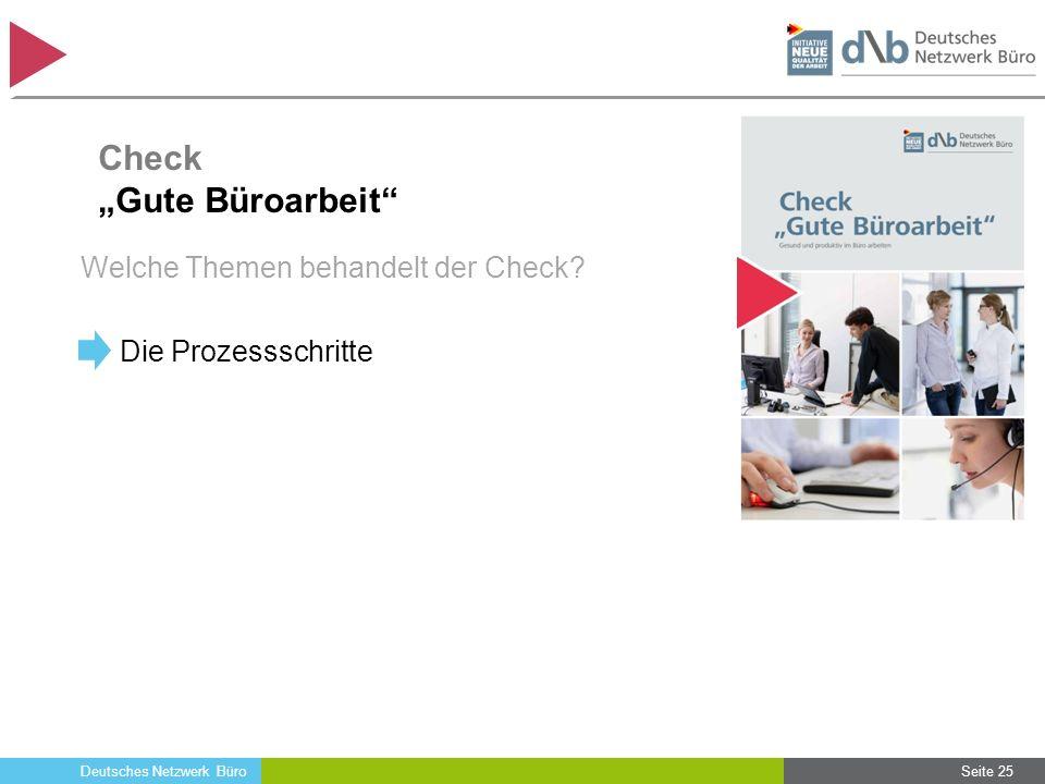 """Deutsches Netzwerk Büro Welche Themen behandelt der Check? Die Prozessschritte Seite 25 Check """"Gute Büroarbeit"""""""
