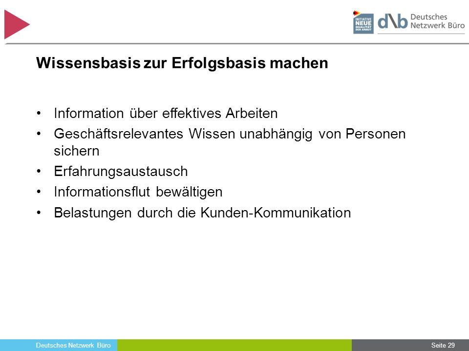 Deutsches Netzwerk Büro Wissensbasis zur Erfolgsbasis machen Information über effektives Arbeiten Geschäftsrelevantes Wissen unabhängig von Personen s