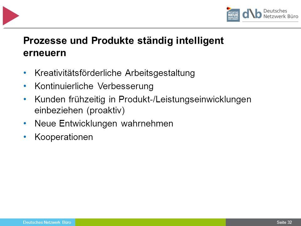 Deutsches Netzwerk Büro Prozesse und Produkte ständig intelligent erneuern Kreativitätsförderliche Arbeitsgestaltung Kontinuierliche Verbesserung Kund