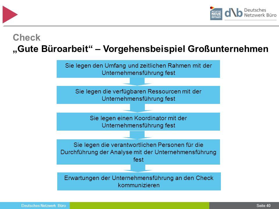 Deutsches Netzwerk Büro Seite 40 Sie legen den Umfang und zeitlichen Rahmen mit der Unternehmensführung fest Sie legen die verfügbaren Ressourcen mit