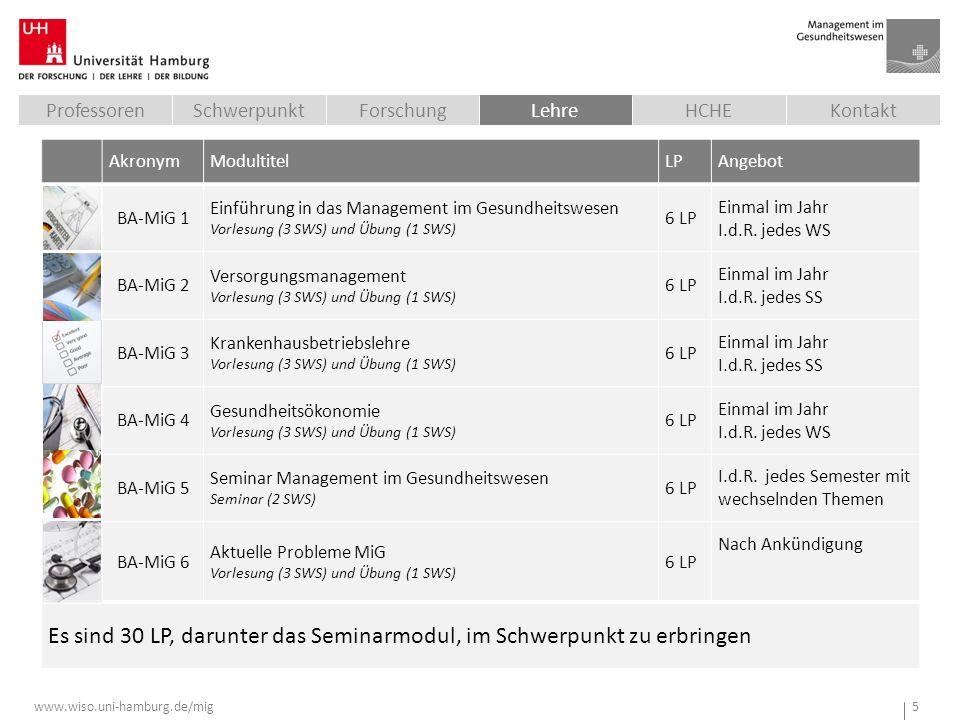www.wiso.uni-hamburg.de/mig 5 AkronymModultitelLPAngebot BA-MiG 1 Einführung in das Management im Gesundheitswesen Vorlesung (3 SWS) und Übung (1 SWS) 6 LP Einmal im Jahr I.d.R.