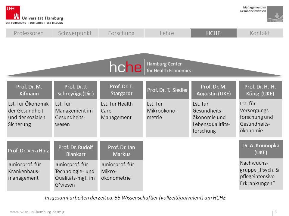 www.wiso.uni-hamburg.de/mig 8 Prof. Dr. J. Schreyögg (Dir.) Lst.
