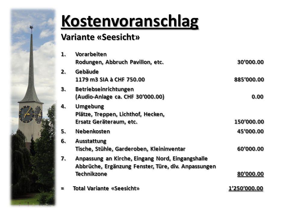 Kostenvoranschlag Variante «Seesicht» 1.Vorarbeiten Rodungen, Abbruch Pavillon, etc.