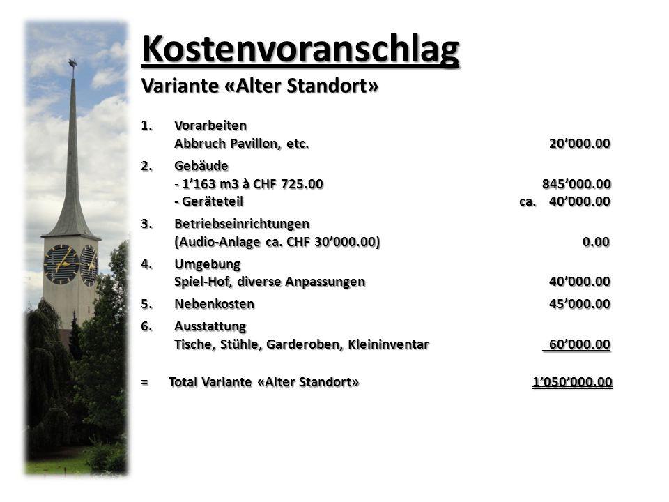 Kostenvoranschlag Variante «Alter Standort» 1.Vorarbeiten Abbruch Pavillon, etc.