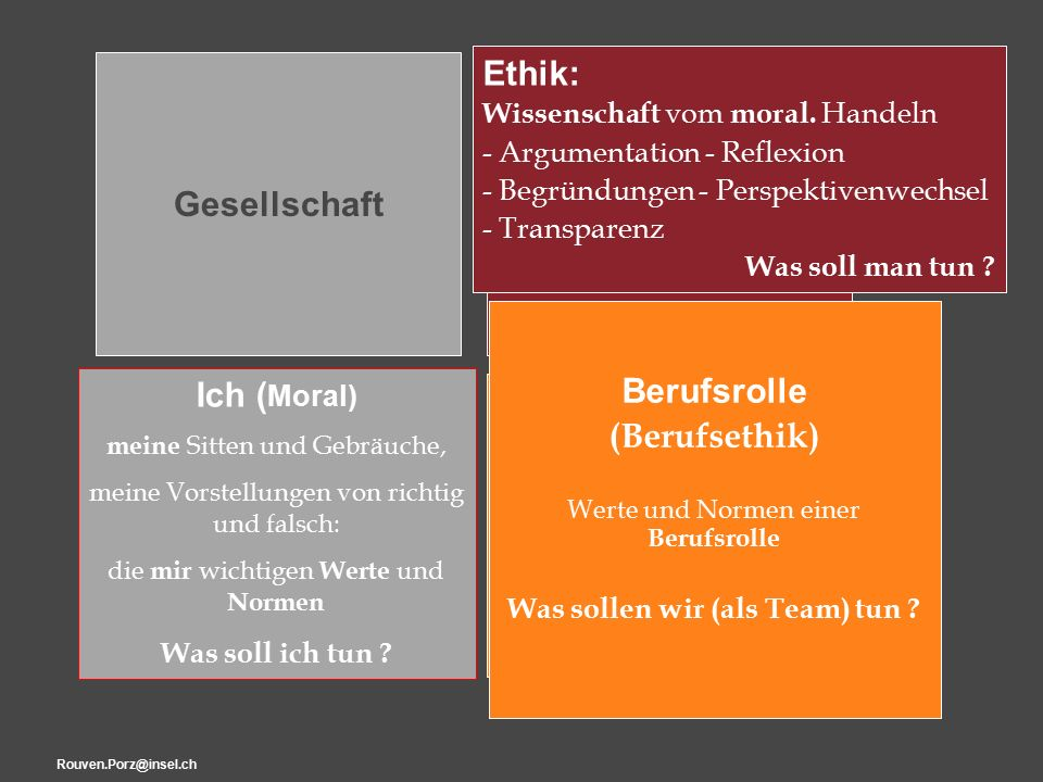 "Rouven.Porz@insel.ch9 ""Ethik Ethik: Wissenschaft vom moral."
