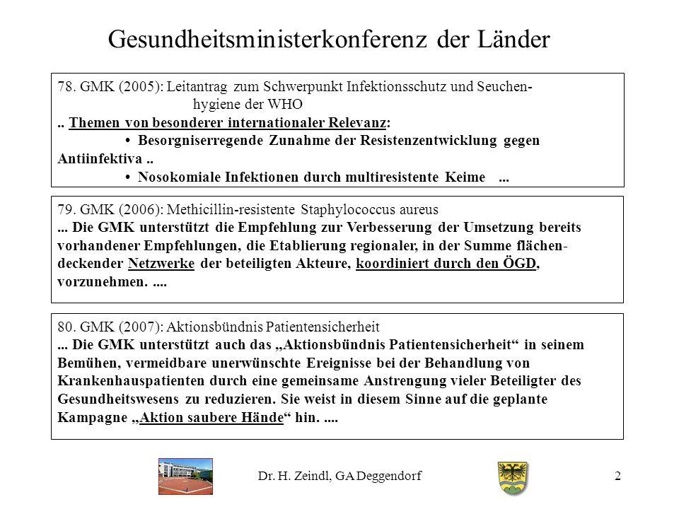 Dr. H. Zeindl, GA Deggendorf2 78. GMK (2005): Leitantrag zum Schwerpunkt Infektionsschutz und Seuchen- hygiene der WHO.. Themen von besonderer interna